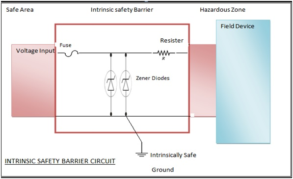 Intrinsic Safety Design Circuit